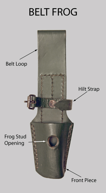 Bayonet Terminology Diagrams